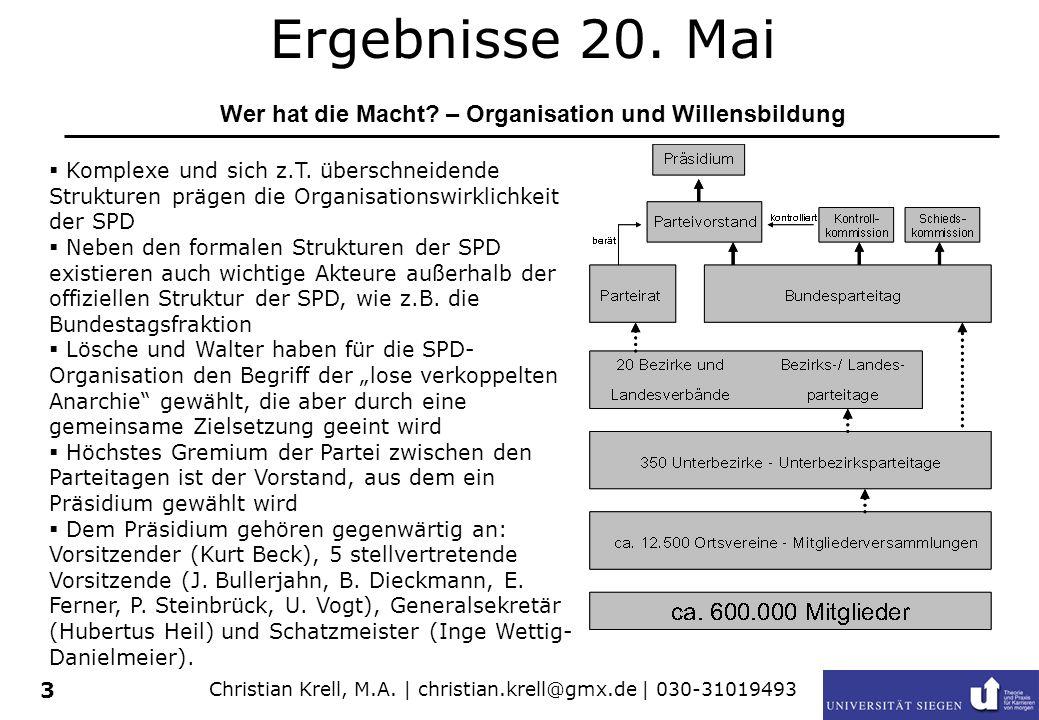 Christian Krell, M.A. | christian.krell@gmx.de | 030-31019493 3 Ergebnisse 20. Mai Wer hat die Macht? – Organisation und Willensbildung Komplexe und s