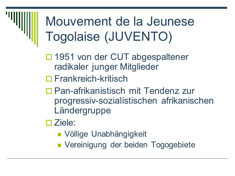 Mouvement de la Jeunese Togolaise (JUVENTO) 1951 von der CUT abgespaltener radikaler junger Mitglieder Frankreich-kritisch Pan-afrikanistisch mit Tendenz zur progressiv-sozialistischen afrikanischen Ländergruppe Ziele: Völlige Unabhängigkeit Vereinigung der beiden Togogebiete