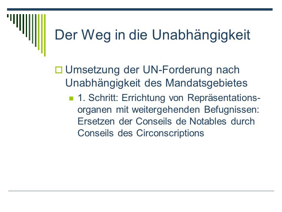 Der Weg in die Unabhängigkeit Umsetzung der UN-Forderung nach Unabhängigkeit des Mandatsgebietes 1.