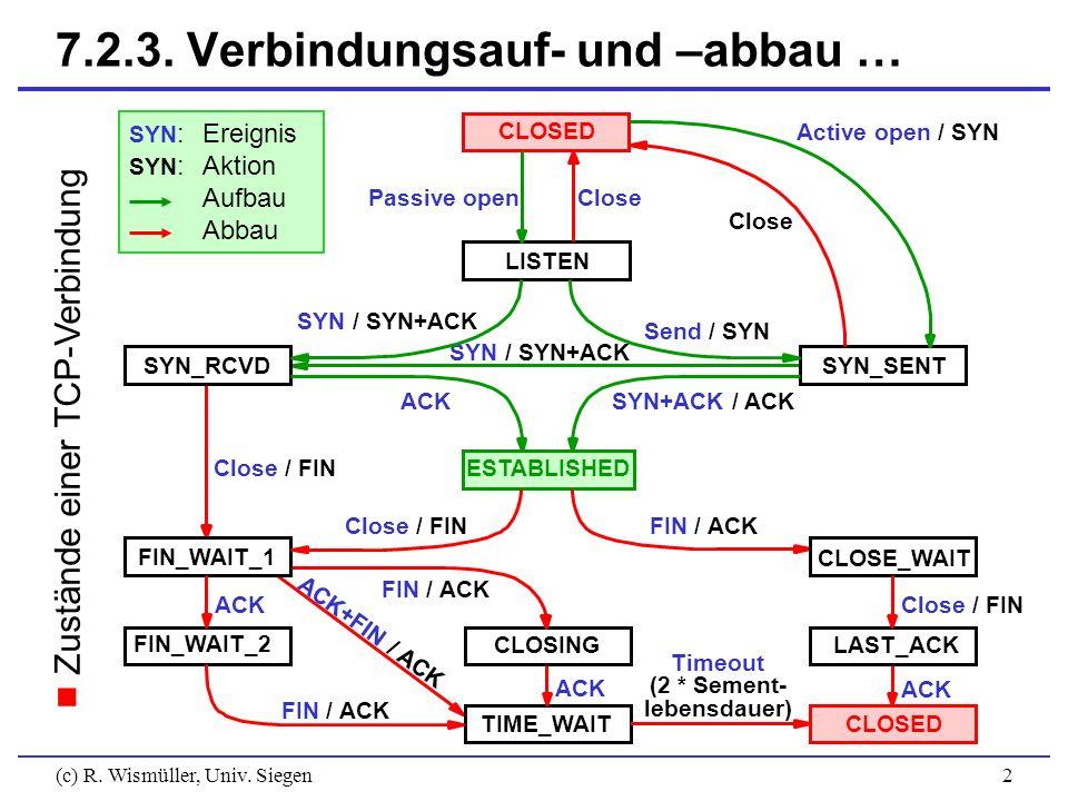(c) R. Wismüller, Univ. Siegen2 7.2.3. Verbindungsauf- und –abbau … Zustände einer TCP-Verbindung CLOSED LISTEN SYN_RCVDSYN_SENT ESTABLISHED CLOSE_WAI
