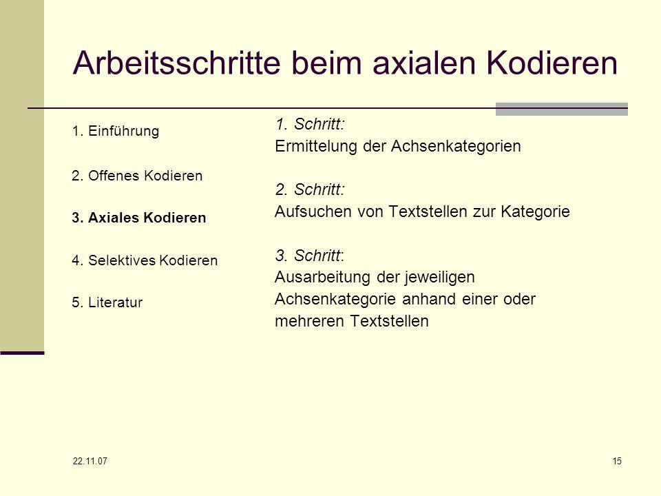 22.11.07 15 Arbeitsschritte beim axialen Kodieren 1. Schritt: Ermittelung der Achsenkategorien 2. Schritt: Aufsuchen von Textstellen zur Kategorie 3.