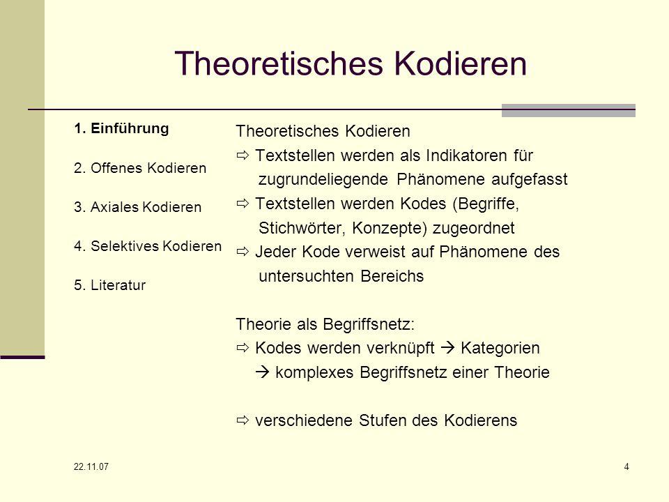 22.11.07 4 Theoretisches Kodieren 1. Einführung 2. Offenes Kodieren 3. Axiales Kodieren 4. Selektives Kodieren 5. Literatur Theoretisches Kodieren Tex
