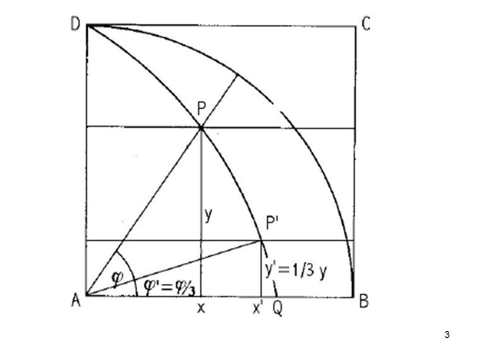 4 Kreisquadratur Gegeben ein Kreis mit Radius r; konstruiere ein flächengleiches Quadrat, also eine Strecke s mit s 2 = πr 2.
