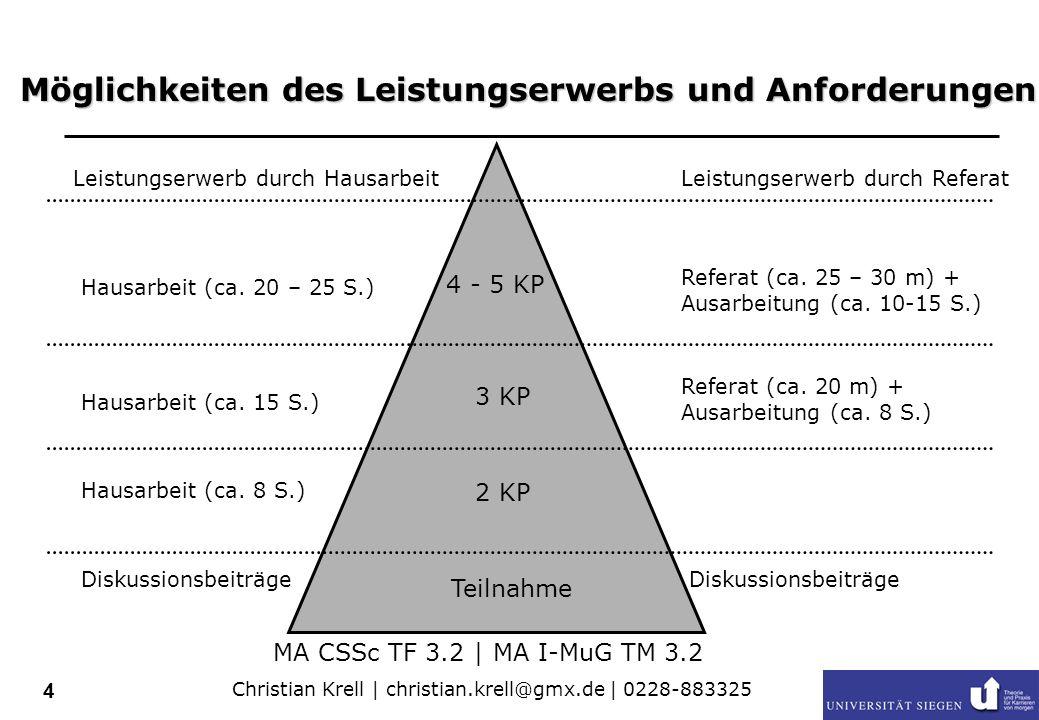 Christian Krell | christian.krell@gmx.de | 0228-883325 4 Möglichkeiten des Leistungserwerbs und Anforderungen 4 - 5 KP 2 KP Teilnahme Referat (ca.