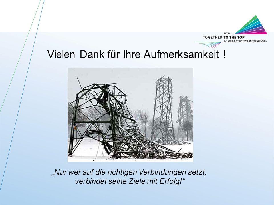 Rittal BZ-StrategieM.Roßmann / FuE-IT / 11.10.2006 29 Vielen Dank für Ihre Aufmerksamkeit .