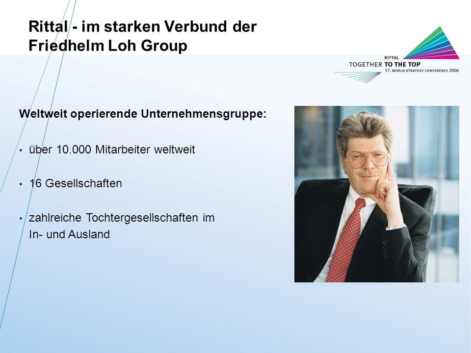 Rittal BZ-StrategieM.Roßmann / FuE-IT / 11.10.2006 15 Chancen durch Querschnittstechnologien u.