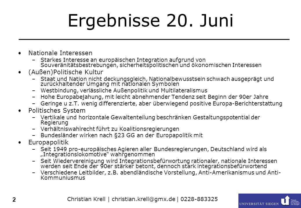 2 Ergebnisse 20. Juni Nationale Interessen –Starkes Interesse an europäischen Integration aufgrund von Souveränitätsbestrebungen, sicherheitspolitisch