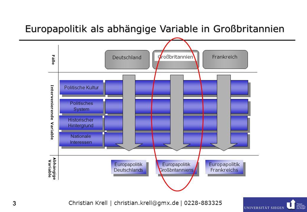 Christian Krell | christian.krell@gmx.de | 0228-883325 4 Fahrplan heute Samstag, 21.Juni Vom Empire nach Europa.