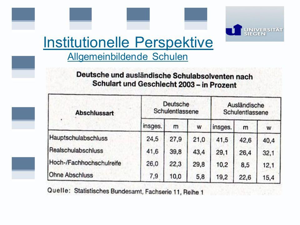 Institutionelle Perspektive Allgemeinbildende Schulen