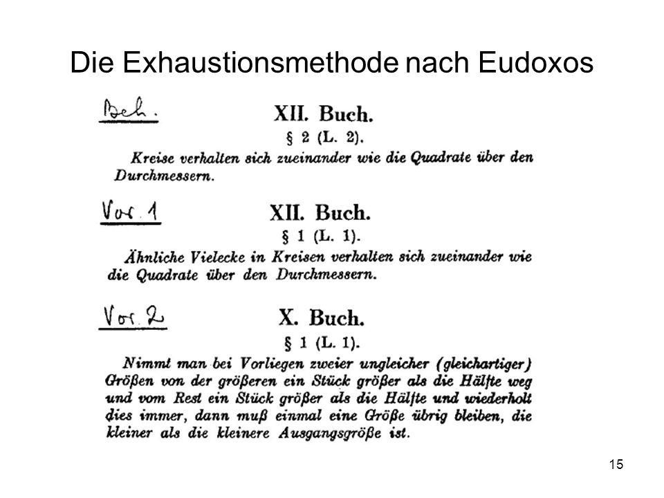 15 Die Exhaustionsmethode nach Eudoxos