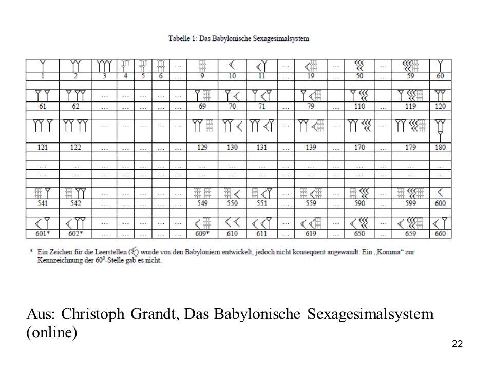 22 Aus: Christoph Grandt, Das Babylonische Sexagesimalsystem (online)