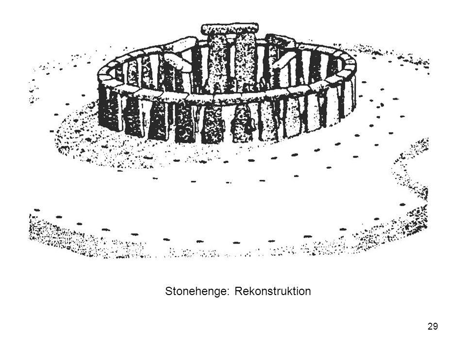 29 Stonehenge: Rekonstruktion