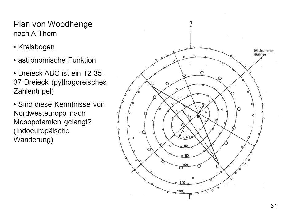 31 Plan von Woodhenge nach A.Thom Kreisbögen astronomische Funktion Dreieck ABC ist ein 12-35- 37-Dreieck (pythagoreisches Zahlentripel) Sind diese Ke