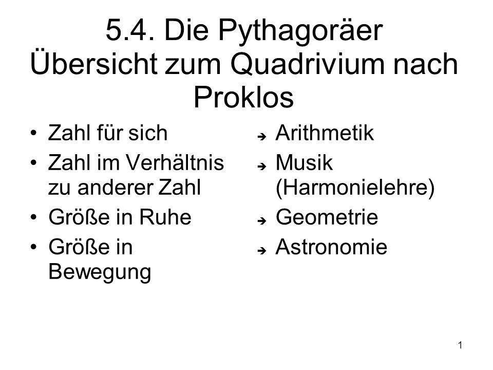 1 5.4. Die Pythagoräer Übersicht zum Quadrivium nach Proklos Zahl für sich Zahl im Verhältnis zu anderer Zahl Größe in Ruhe Größe in Bewegung Arithmet