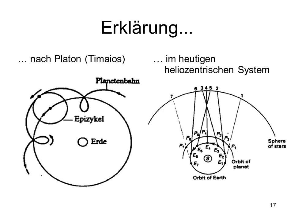 17 Erklärung... … nach Platon (Timaios)… im heutigen heliozentrischen System