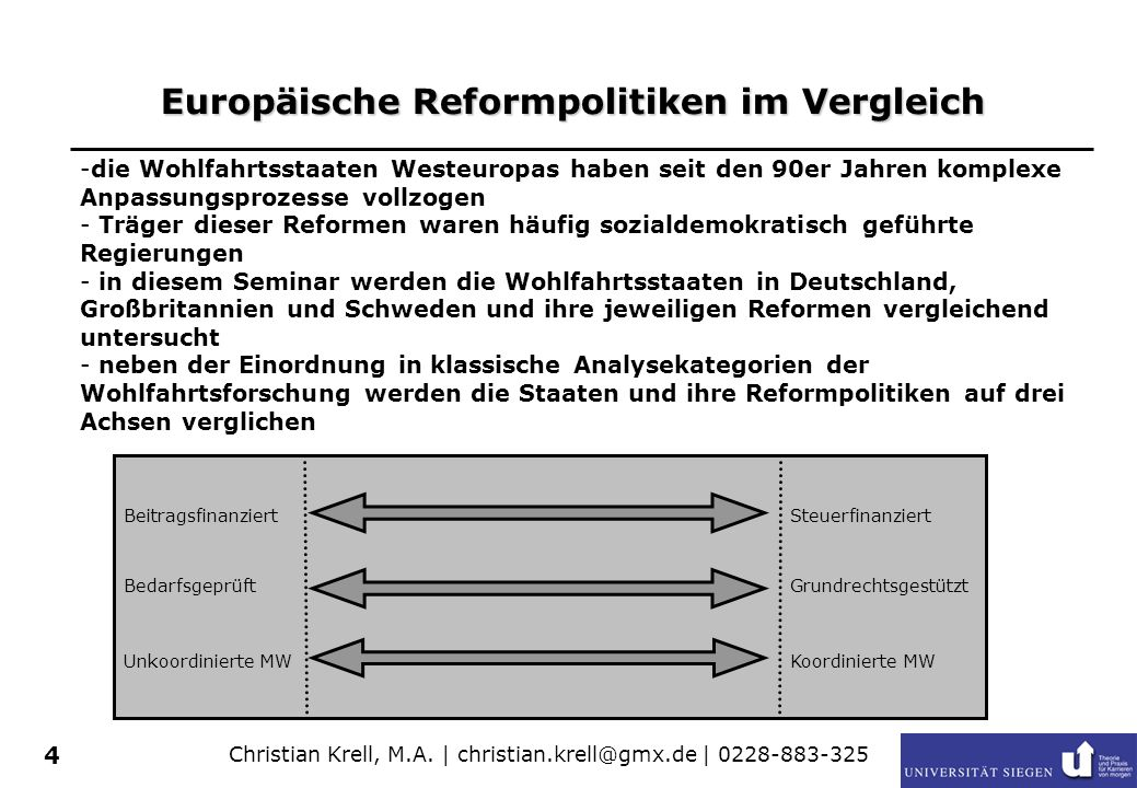 Christian Krell, M.A. | christian.krell@gmx.de | 0228-883-325 4 Europäische Reformpolitiken im Vergleich -die Wohlfahrtsstaaten Westeuropas haben seit