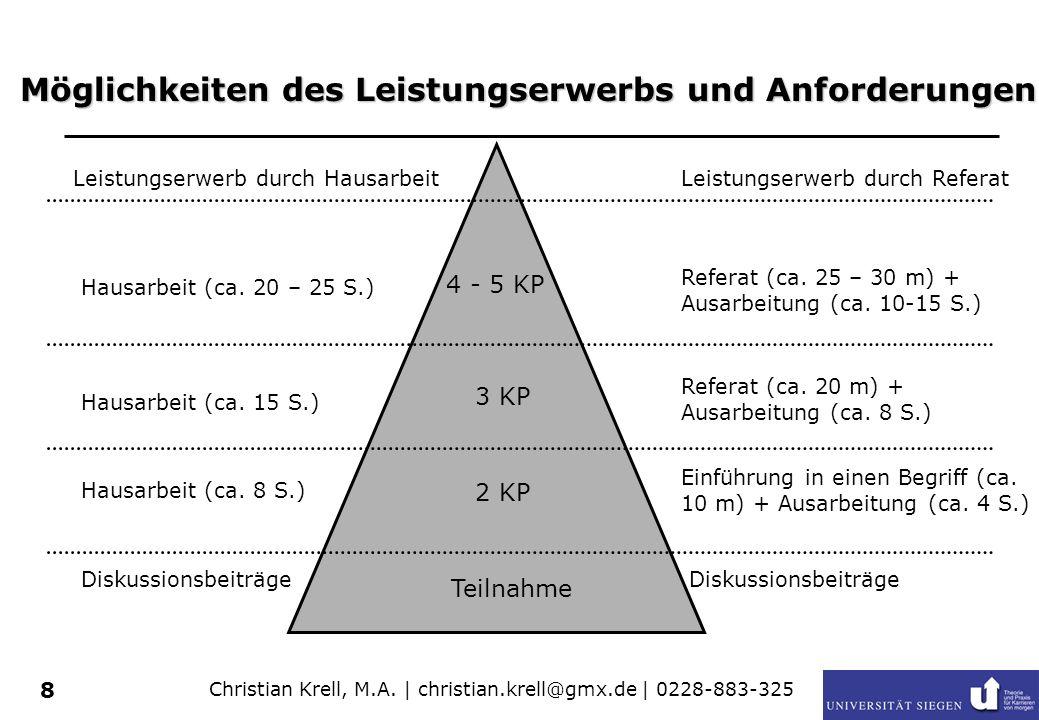 Christian Krell, M.A. | christian.krell@gmx.de | 0228-883-325 8 Möglichkeiten des Leistungserwerbs und Anforderungen 4 - 5 KP 2 KP Teilnahme Einführun