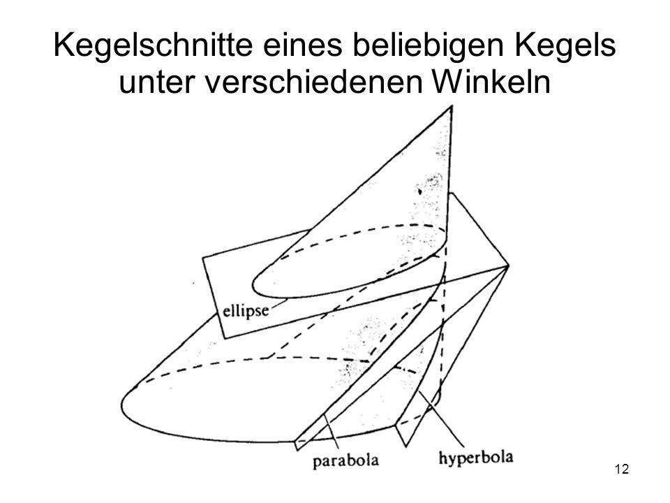 12 Kegelschnitte eines beliebigen Kegels unter verschiedenen Winkeln