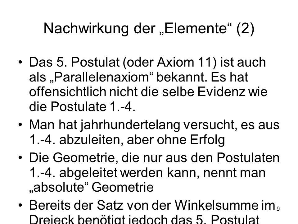 9 Nachwirkung der Elemente (2) Das 5. Postulat (oder Axiom 11) ist auch als Parallelenaxiom bekannt. Es hat offensichtlich nicht die selbe Evidenz wie