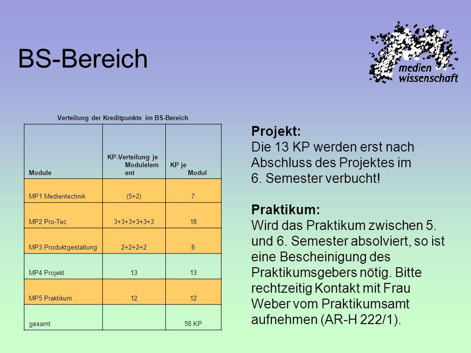 BS-Bereich Verteilung der Kreditpunkte im BS-Bereich Module KP-Verteilung je Modulelem ent KP je Modul MP1 Medientechnik(5+2)7 MP2 Pro-Tec3+3+3+3+3+31