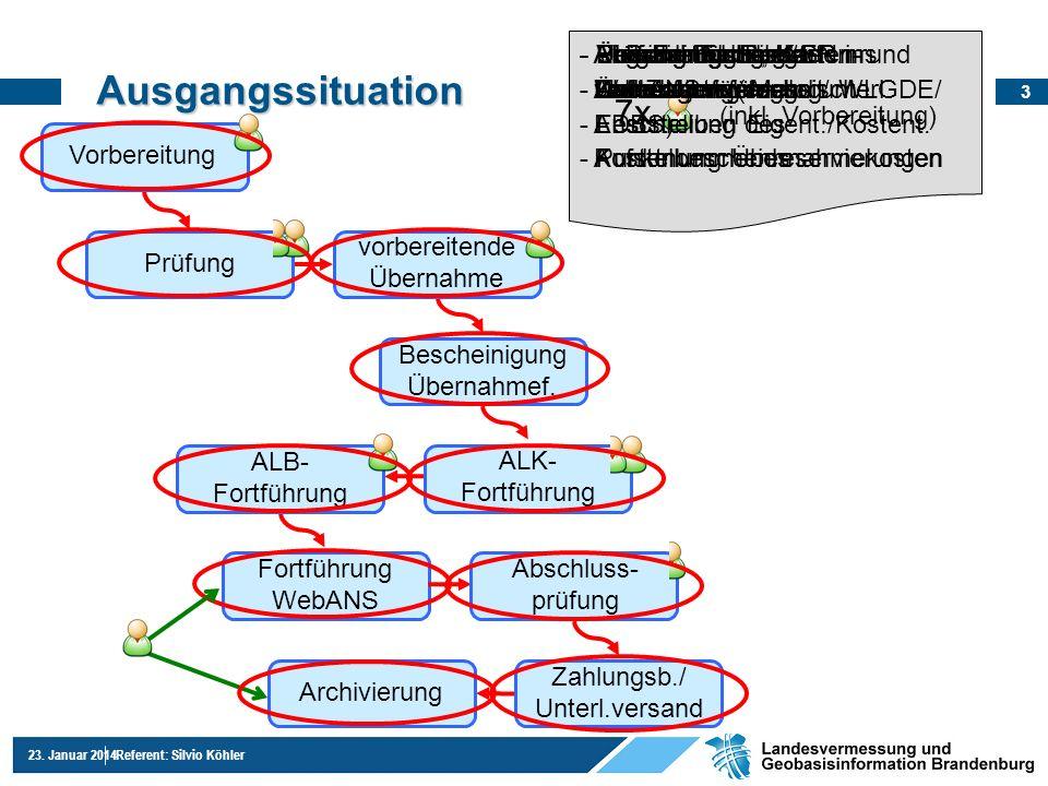 3 23. Januar 2014Referent: Silvio Köhler Ausgangssituation Fortführung WebANS Bescheinigung Übernahmef. Zahlungsb./ Unterl.versand Vorbereitung vorber