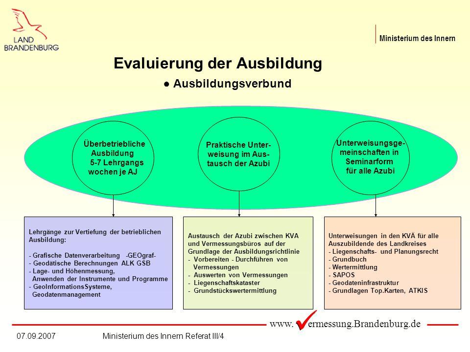 www. ermessung.Brandenburg.de Ministerium des Innern 07.09.2007Ministerium des Innern Referat III/4 Evaluierung der Ausbildung Ausbildungsverbund Unte