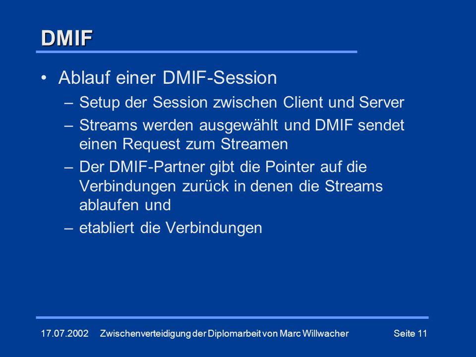 17.07.2002Zwischenverteidigung der Diplomarbeit von Marc WillwacherSeite 11 DMIF Ablauf einer DMIF-Session –Setup der Session zwischen Client und Serv
