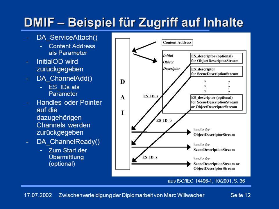 17.07.2002Zwischenverteidigung der Diplomarbeit von Marc WillwacherSeite 12 DMIF – Beispiel für Zugriff auf Inhalte -DA_ServiceAttach() -Content Addre
