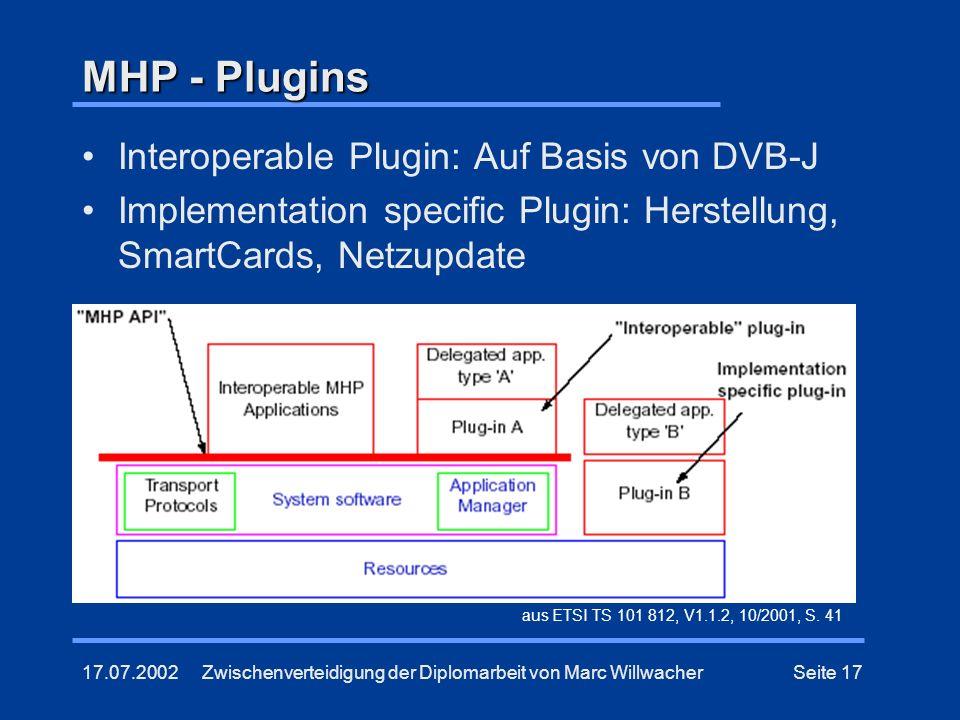 17.07.2002Zwischenverteidigung der Diplomarbeit von Marc WillwacherSeite 17 MHP - Plugins Interoperable Plugin: Auf Basis von DVB-J Implementation spe