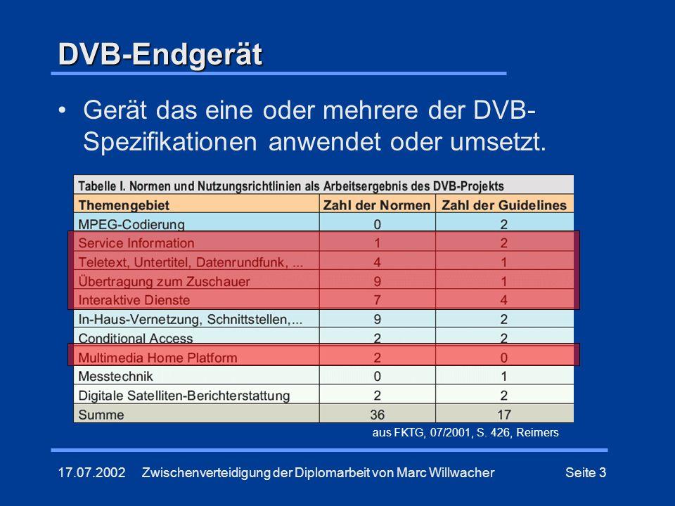 17.07.2002Zwischenverteidigung der Diplomarbeit von Marc WillwacherSeite 3 DVB-Endgerät Gerät das eine oder mehrere der DVB- Spezifikationen anwendet