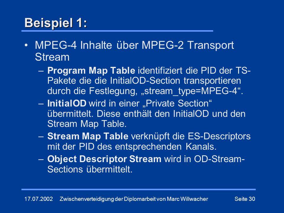 17.07.2002Zwischenverteidigung der Diplomarbeit von Marc WillwacherSeite 30 Beispiel 1: MPEG-4 Inhalte über MPEG-2 Transport Stream –Program Map Table