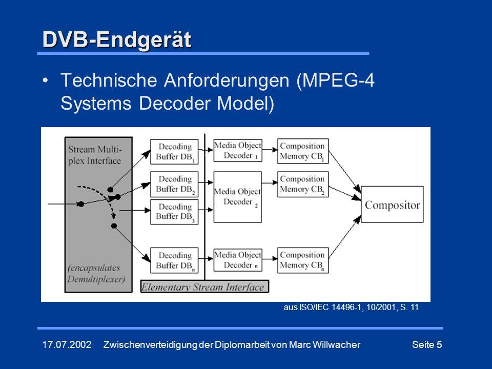 17.07.2002Zwischenverteidigung der Diplomarbeit von Marc WillwacherSeite 5 DVB-Endgerät Technische Anforderungen (MPEG-4 Systems Decoder Model) aus IS