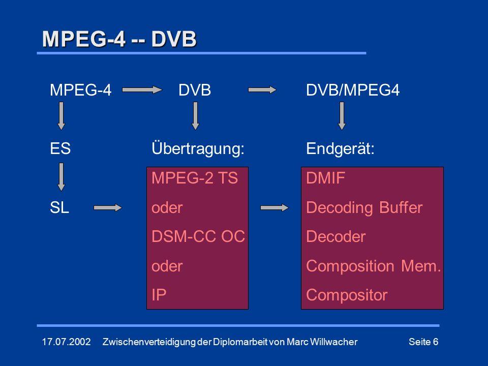 17.07.2002Zwischenverteidigung der Diplomarbeit von Marc WillwacherSeite 6 MPEG-4 -- DVB MPEG-4 ES SL DVB Übertragung: MPEG-2 TS oder DSM-CC OC oder I