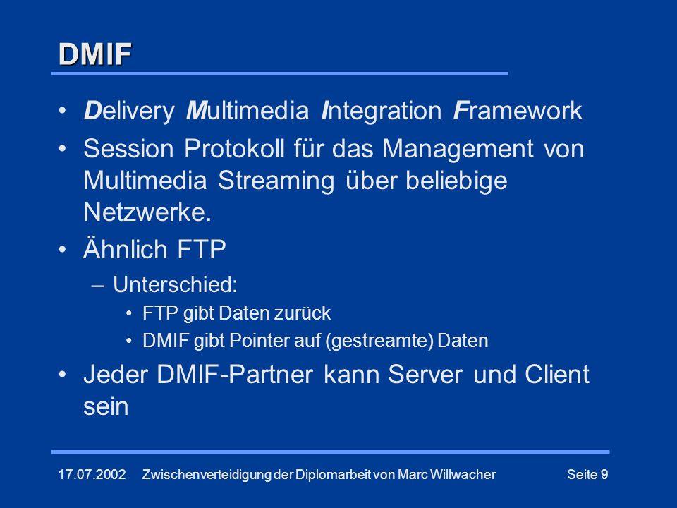 17.07.2002Zwischenverteidigung der Diplomarbeit von Marc WillwacherSeite 9 DMIF Delivery Multimedia Integration Framework Session Protokoll für das Ma