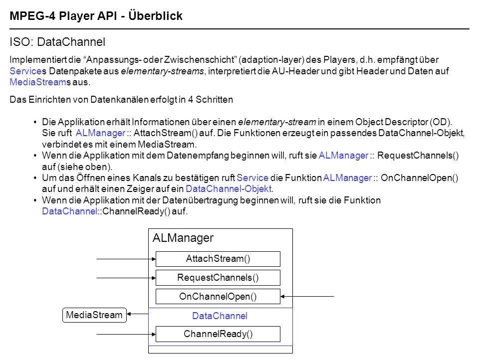 MPEG-4 Player API - Überblick ISO: DataChannel Implementiert die Anpassungs- oder Zwischenschicht (adaption-layer) des Players, d.h.