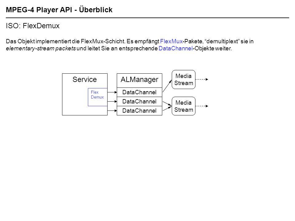 MPEG-4 Player API - Überblick ISO: FlexDemux Das Objekt implementiert die FlexMux-Schicht.