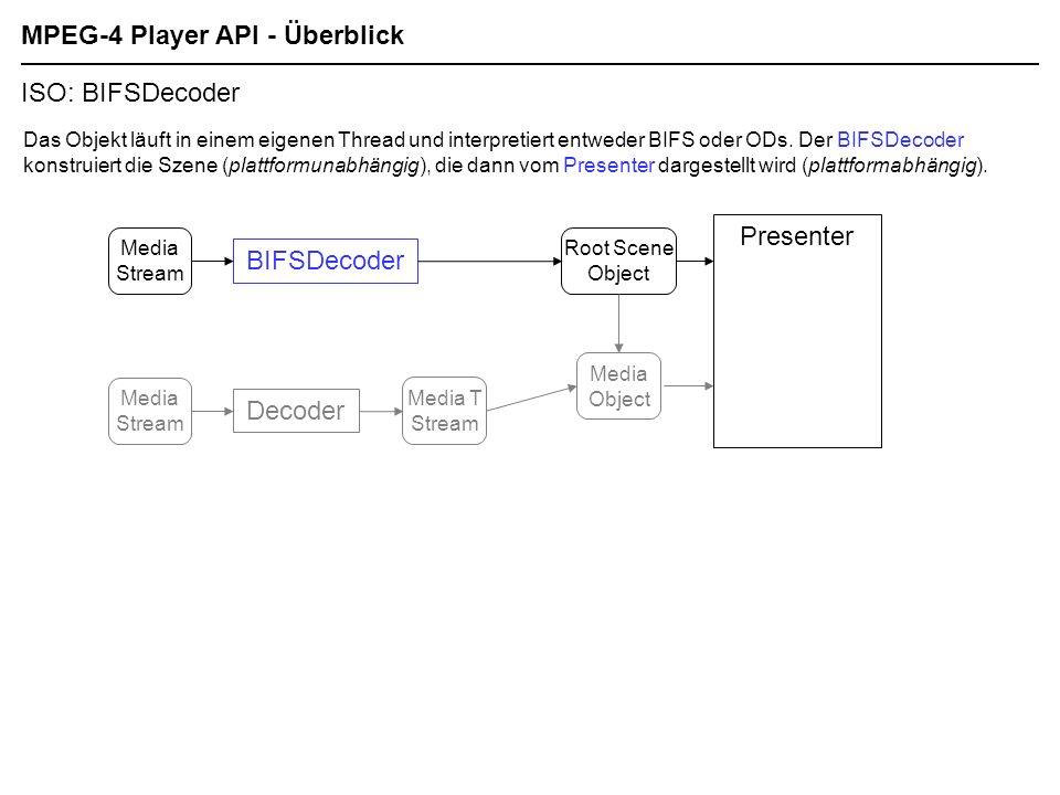 MPEG-4 Player API - Überblick ISO: BIFSDecoder Das Objekt läuft in einem eigenen Thread und interpretiert entweder BIFS oder ODs.