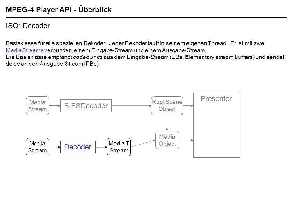 MPEG-4 Player API - Überblick ISO: Decoder Basisklasse für alle speziellen Dekoder.