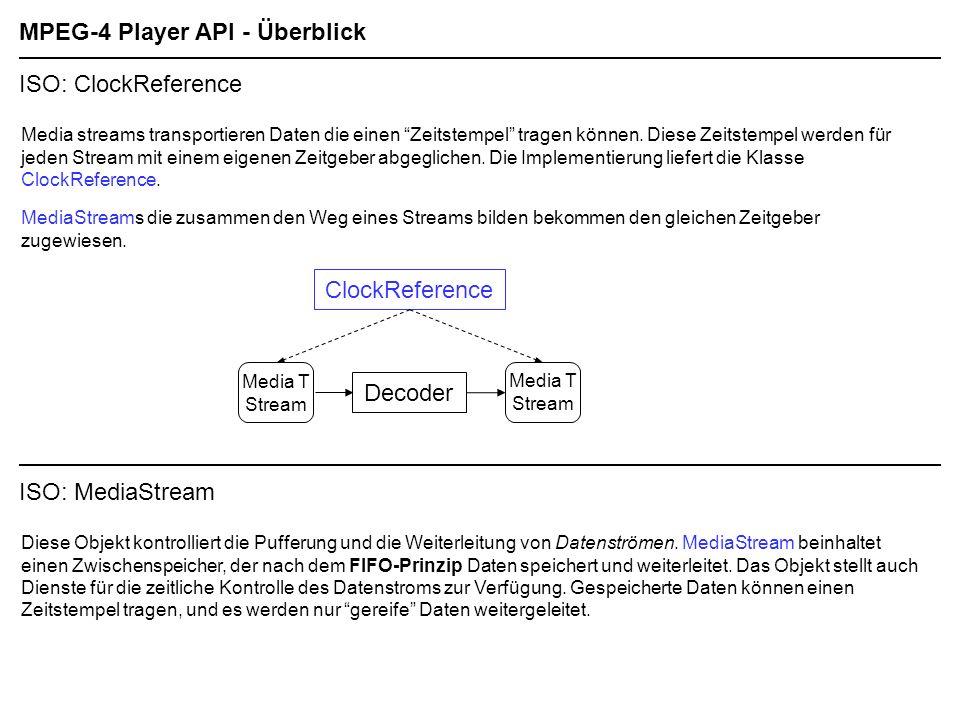 MPEG-4 Player API - Überblick ISO: ClockReference Media streams transportieren Daten die einen Zeitstempel tragen können.