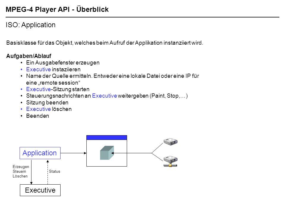 MPEG-4 Player API - Überblick Application ISO: Application Basisklasse für das Objekt, welches beim Aufruf der Applikation instanziiert wird.
