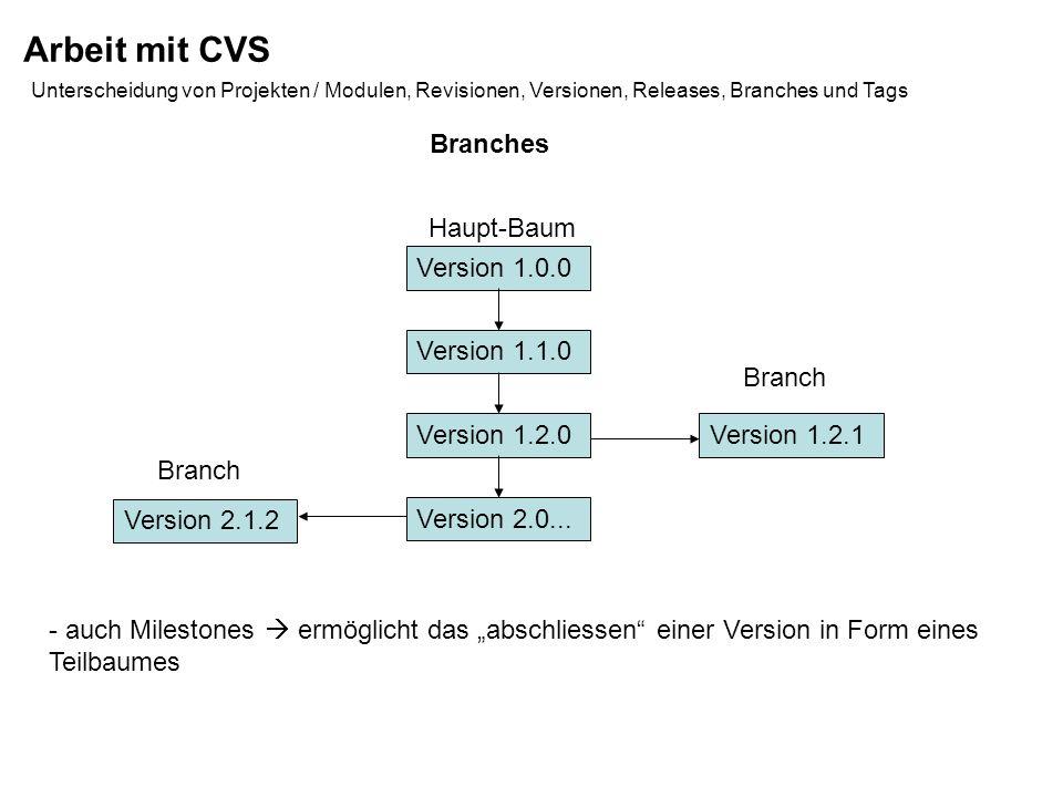 Arbeit mit CVS Unterscheidung von Projekten / Modulen, Revisionen, Versionen, Releases, Branches und Tags Branches - auch Milestones ermöglicht das ab