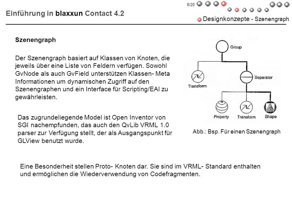 Einführung in blaxxun Contact 4.2 Designkonzepte - Szenengraph Der Szenengraph basiert auf Klassen von Knoten, die jeweils über eine Liste von Feldern