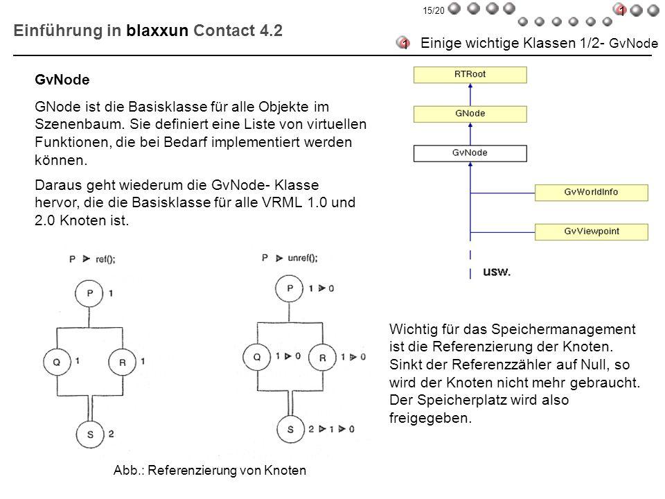 Einführung in blaxxun Contact 4.2 Einige wichtige Klassen 1/2- GvNode GNode ist die Basisklasse für alle Objekte im Szenenbaum. Sie definiert eine Lis