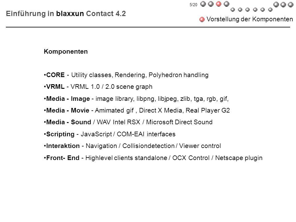 Einführung in blaxxun Contact 4.2 Einige wichtige Klassen 2/2 - GShell Ein Shell- Objekt speichert eine Liste an Vertices mit Face- Informationen und optionalen zusätzlichen Attributen.