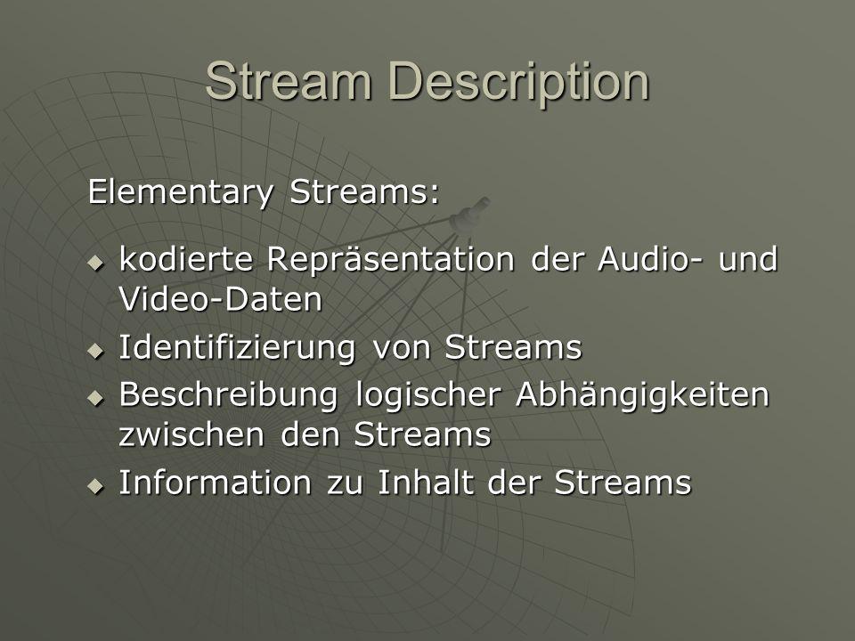 Stream Description kodierte Repräsentation der Audio- und Video-Daten kodierte Repräsentation der Audio- und Video-Daten Identifizierung von Streams Identifizierung von Streams Beschreibung logischer Abhängigkeiten zwischen den Streams Beschreibung logischer Abhängigkeiten zwischen den Streams Information zu Inhalt der Streams Information zu Inhalt der Streams Elementary Streams: