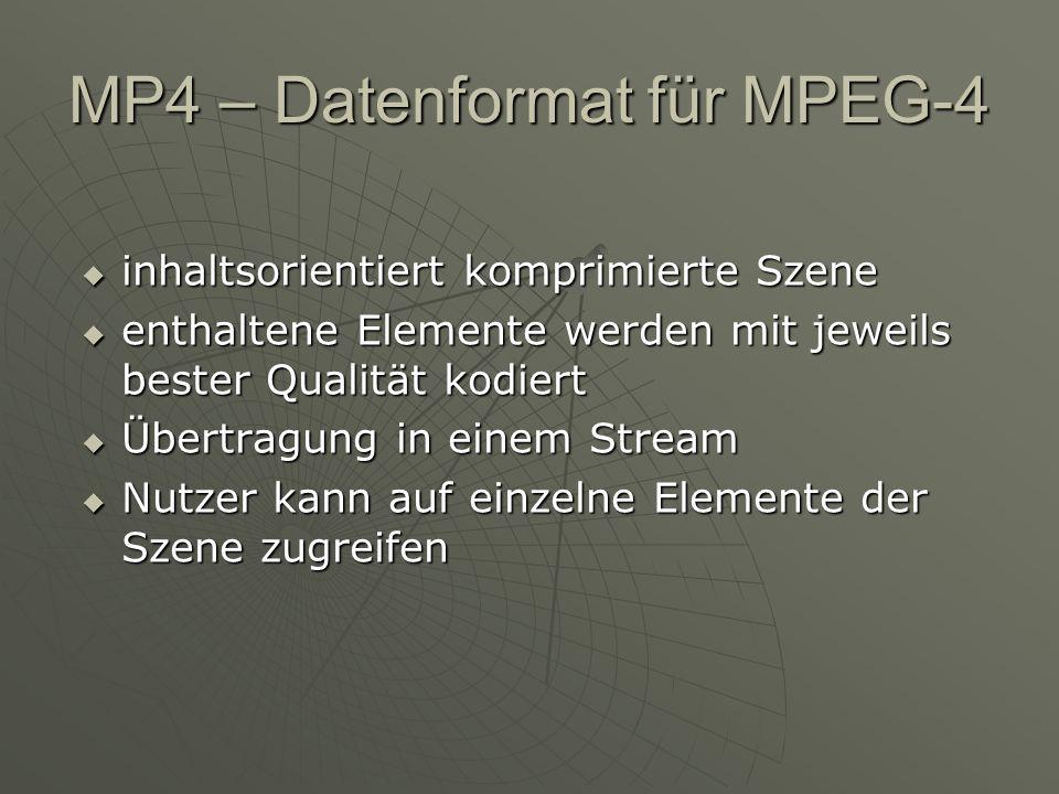 Stream Description ES_DescrES_IDStreamPriorityURL MuxInfo DecConfigDescr SLConfigDescr IPMPDescr (opt.) LanguageDescr (Opt.) QoSDescr (opt.)