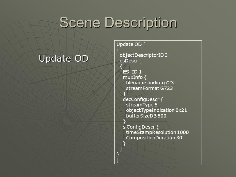 Stream Description InitialObjectDescriptor Profiles: VisualVisual Audio Audio Scene Description Scene Description Object Descriptor Object Descriptor Graphics Graphics InitialObjectDescriptor { ObjectDescriptorID 1 SceneProfileLevelIndication 1 AudioProfileLevelIndication 1 GraphicsProfileLevelIndication 1 ES_Descr [ { ES_ID 1 muxInfo { fileName scene.od } DecConfigDescr { streamType 1 bufferSizeDB 300 } SLConfigDescr { useaccessUnitStartFlag TRUE timestamplength 14 } ] }