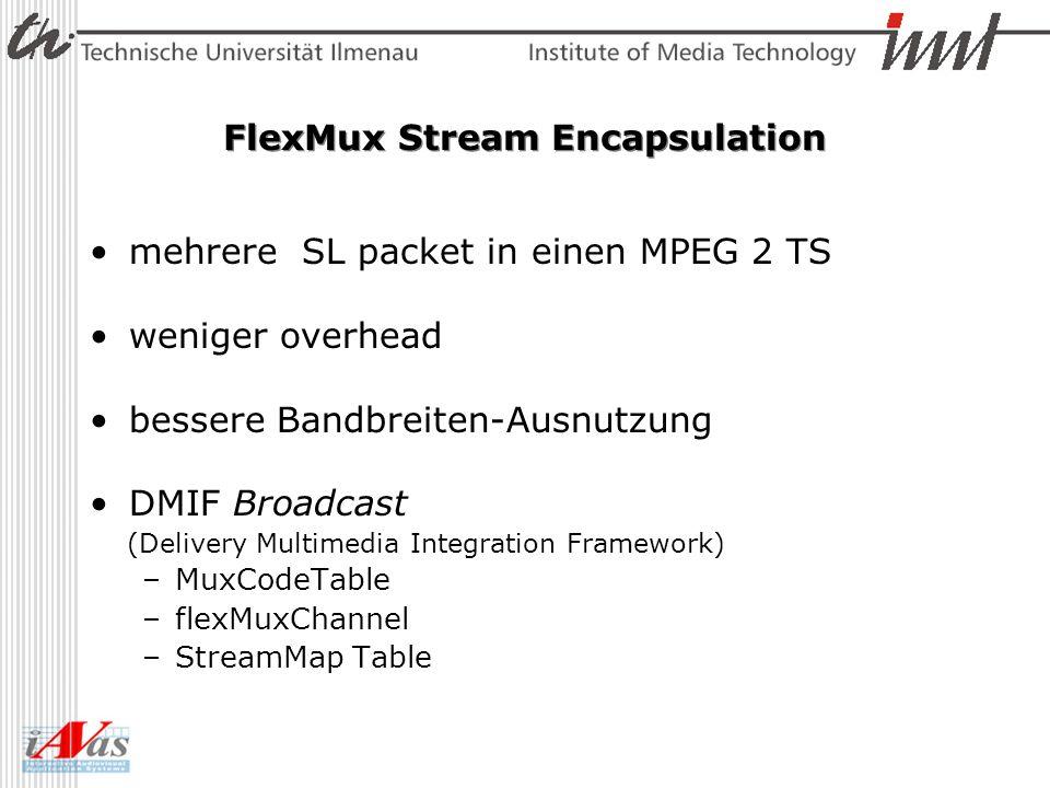 FlexMux Stream Encapsulation mehrere SL packet in einen MPEG 2 TS weniger overhead bessere Bandbreiten-Ausnutzung DMIF Broadcast (Delivery Multimedia