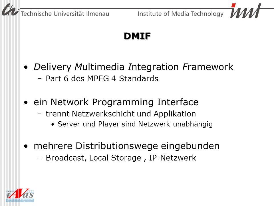 DMIF Delivery Multimedia Integration Framework –Part 6 des MPEG 4 Standards ein Network Programming Interface –trennt Netzwerkschicht und Applikation