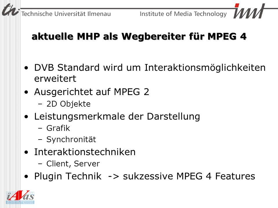 aktuelle MHP als Wegbereiter für MPEG 4 DVB Standard wird um Interaktionsmöglichkeiten erweitert Ausgerichtet auf MPEG 2 –2D Objekte Leistungsmerkmale